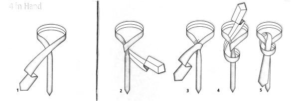 4 in Hand Tie