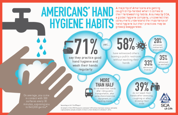 UPDATED HandwashingInfographicSCA